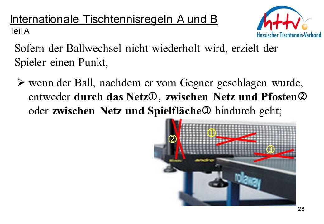 Internationale Tischtennisregeln A und B Teil A Sofern der Ballwechsel nicht wiederholt wird, erzielt der Spieler einen Punkt, 28  wenn der Ball, nac
