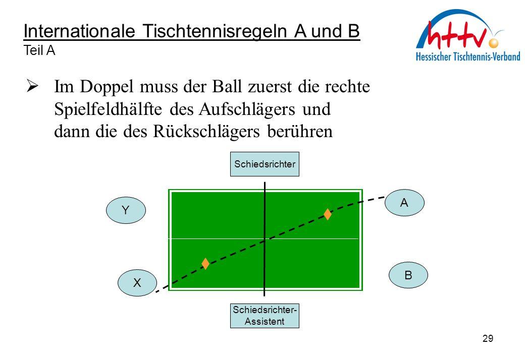 Internationale Tischtennisregeln A und B Teil A  Im Doppel muss der Ball zuerst die rechte Spielfeldhälfte des Aufschlägers und dann die des Rückschl