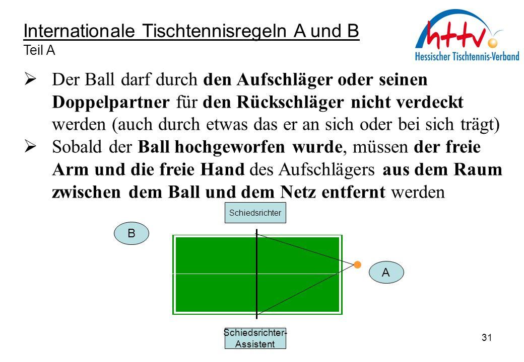 Internationale Tischtennisregeln A und B Teil A  Der Ball darf durch den Aufschläger oder seinen Doppelpartner für den Rückschläger nicht verdeckt we