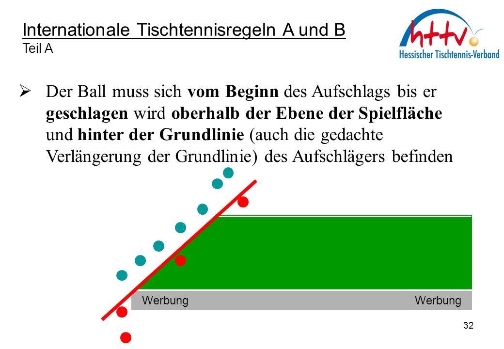 Internationale Tischtennisregeln A und B Teil A  Der Ball muss sich vom Beginn des Aufschlags bis er geschlagen wird oberhalb der Ebene der Spielfläc