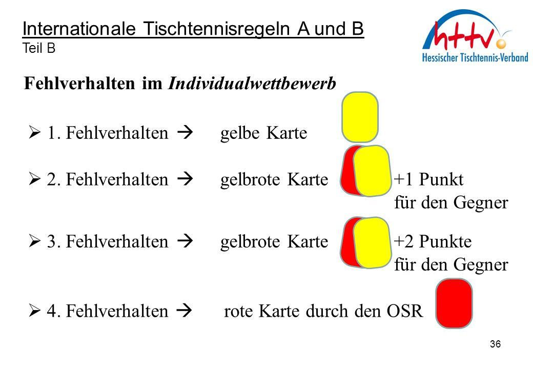 Internationale Tischtennisregeln A und B Teil B  1. Fehlverhalten  gelbe Karte Fehlverhalten im Individualwettbewerb  2. Fehlverhalten  gelbrote K