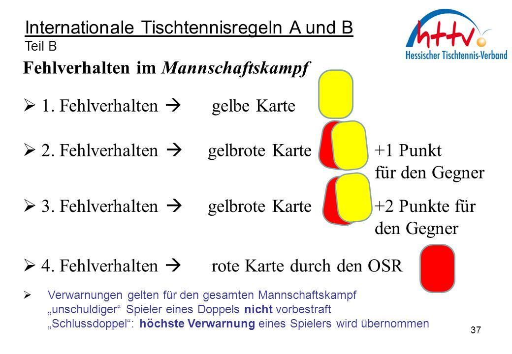 Internationale Tischtennisregeln A und B Teil B  1. Fehlverhalten  gelbe Karte Fehlverhalten im Mannschaftskampf  2. Fehlverhalten  gelbrote Karte
