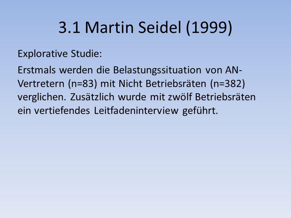 3.1 Martin Seidel (1999) Explorative Studie: Erstmals werden die Belastungssituation von AN- Vertretern (n=83) mit Nicht Betriebsräten (n=382) verglichen.