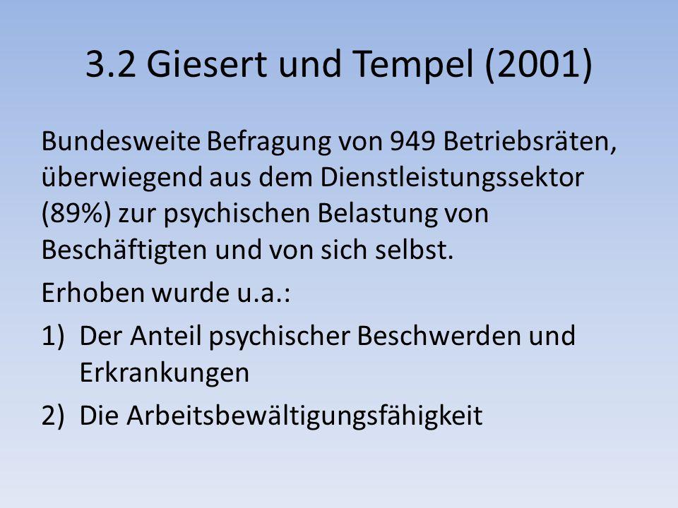 3.2 Giesert und Tempel (2001) Bundesweite Befragung von 949 Betriebsräten, überwiegend aus dem Dienstleistungssektor (89%) zur psychischen Belastung von Beschäftigten und von sich selbst.