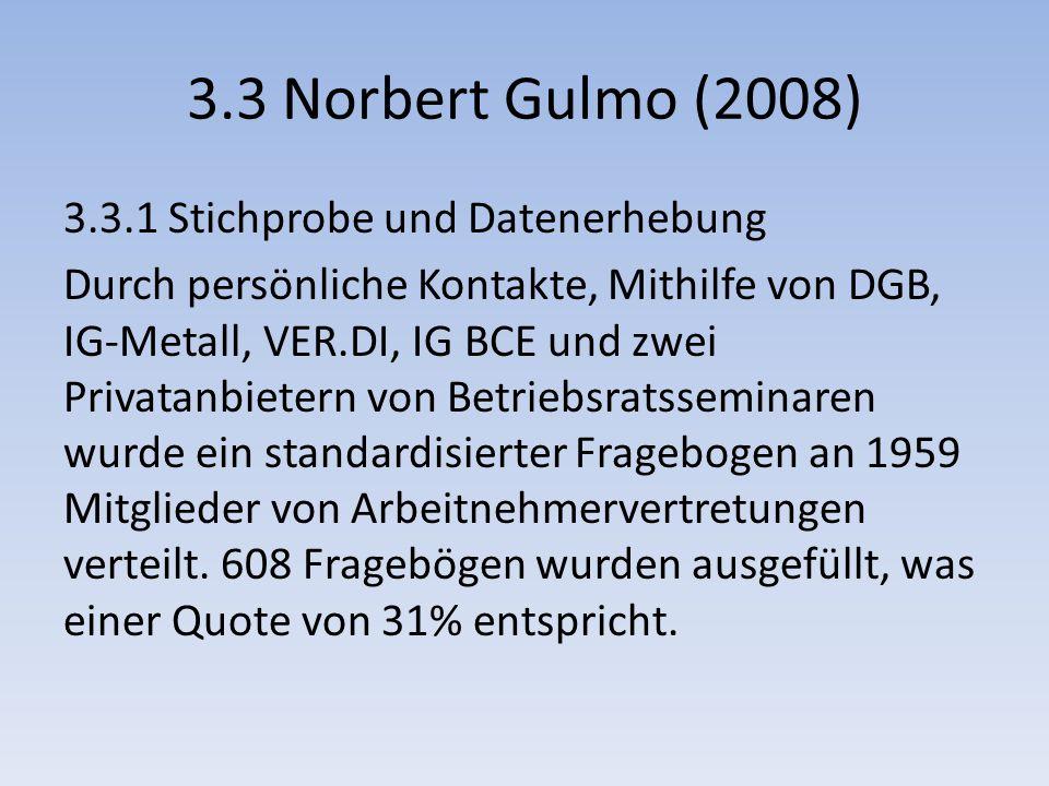 3.3 Norbert Gulmo (2008) 3.3.1 Stichprobe und Datenerhebung Durch persönliche Kontakte, Mithilfe von DGB, IG-Metall, VER.DI, IG BCE und zwei Privatanbietern von Betriebsratsseminaren wurde ein standardisierter Fragebogen an 1959 Mitglieder von Arbeitnehmervertretungen verteilt.