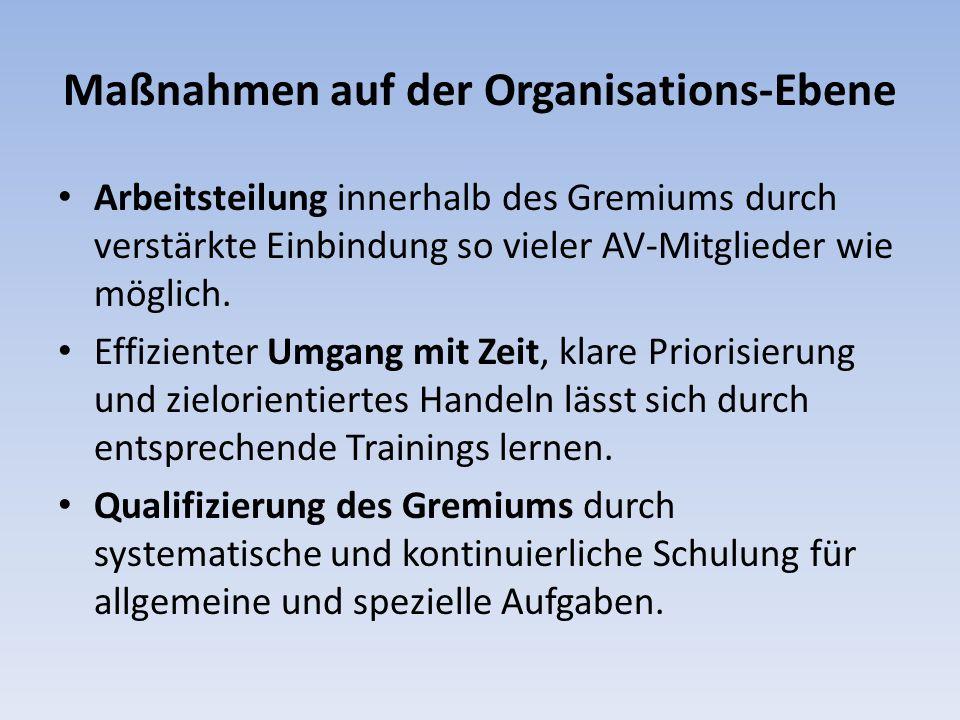 Maßnahmen auf der Organisations-Ebene Arbeitsteilung innerhalb des Gremiums durch verstärkte Einbindung so vieler AV-Mitglieder wie möglich.