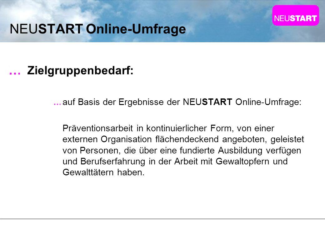NEUSTART Online-Umfrage Zielgruppenbedarf: auf Basis der Ergebnisse der NEUSTART Online-Umfrage: Präventionsarbeit in kontinuierlicher Form, von einer