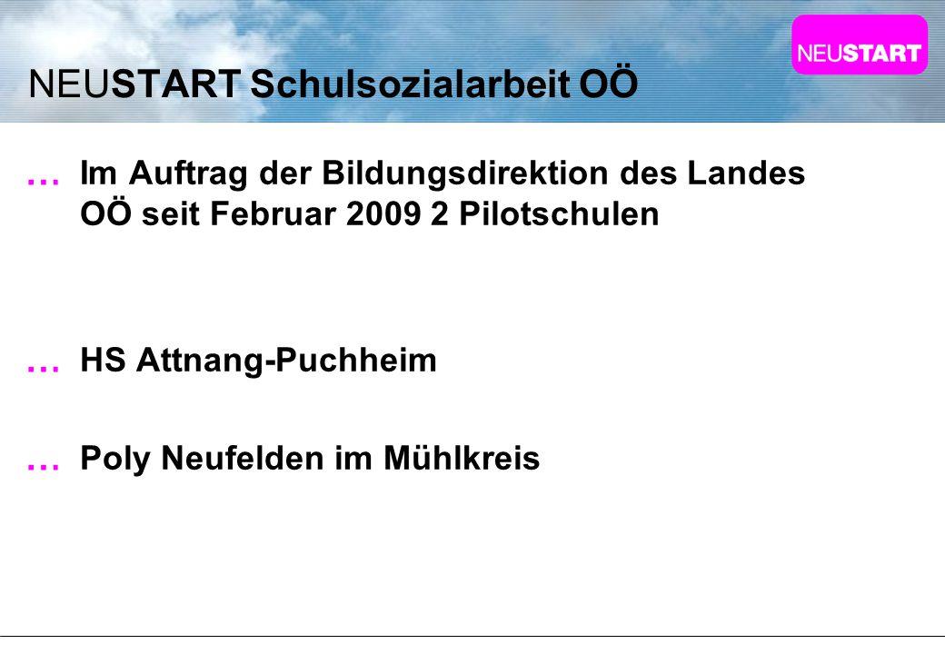 NEUSTART Schulsozialarbeit OÖ Im Auftrag der Bildungsdirektion des Landes OÖ seit Februar 2009 2 Pilotschulen HS Attnang-Puchheim Poly Neufelden im Mü