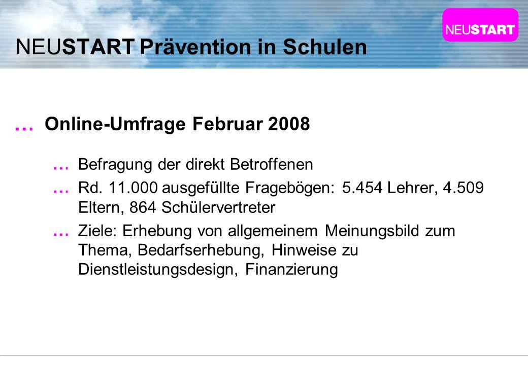 NEUSTART Prävention in Schulen Online-Umfrage Februar 2008 Befragung der direkt Betroffenen Rd. 11.000 ausgefüllte Fragebögen: 5.454 Lehrer, 4.509 Elt