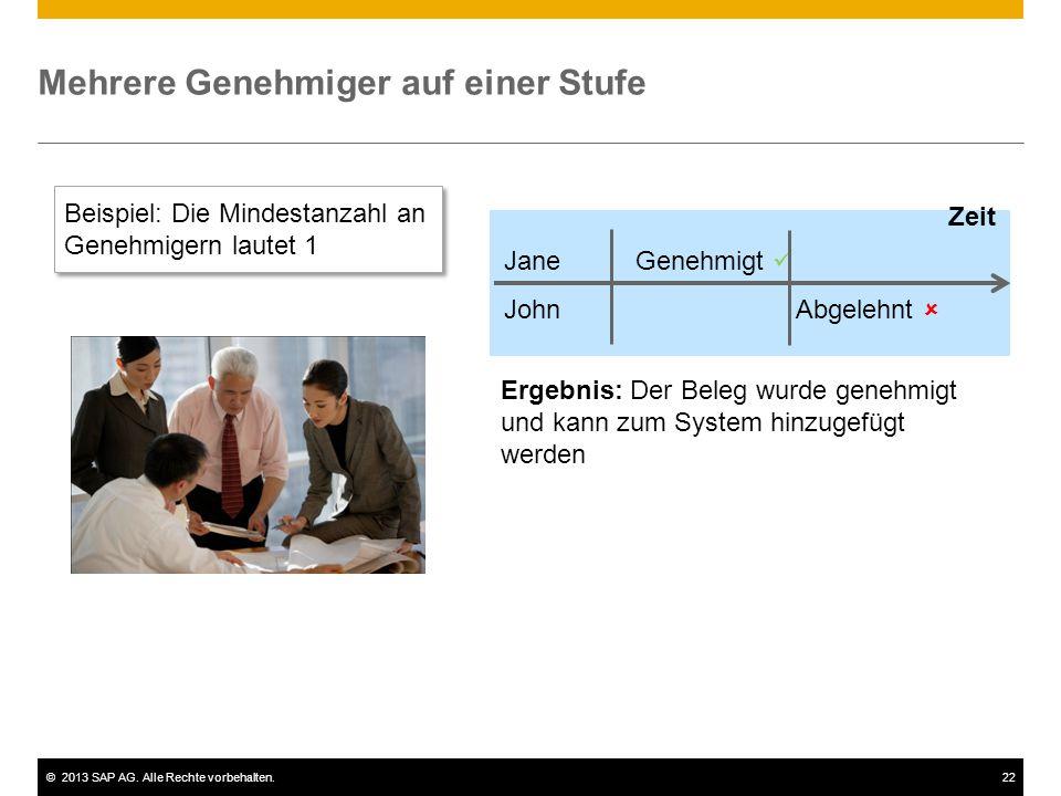 ©2013 SAP AG. Alle Rechte vorbehalten.22 Mehrere Genehmiger auf einer Stufe Ergebnis: Der Beleg wurde genehmigt und kann zum System hinzugefügt werden