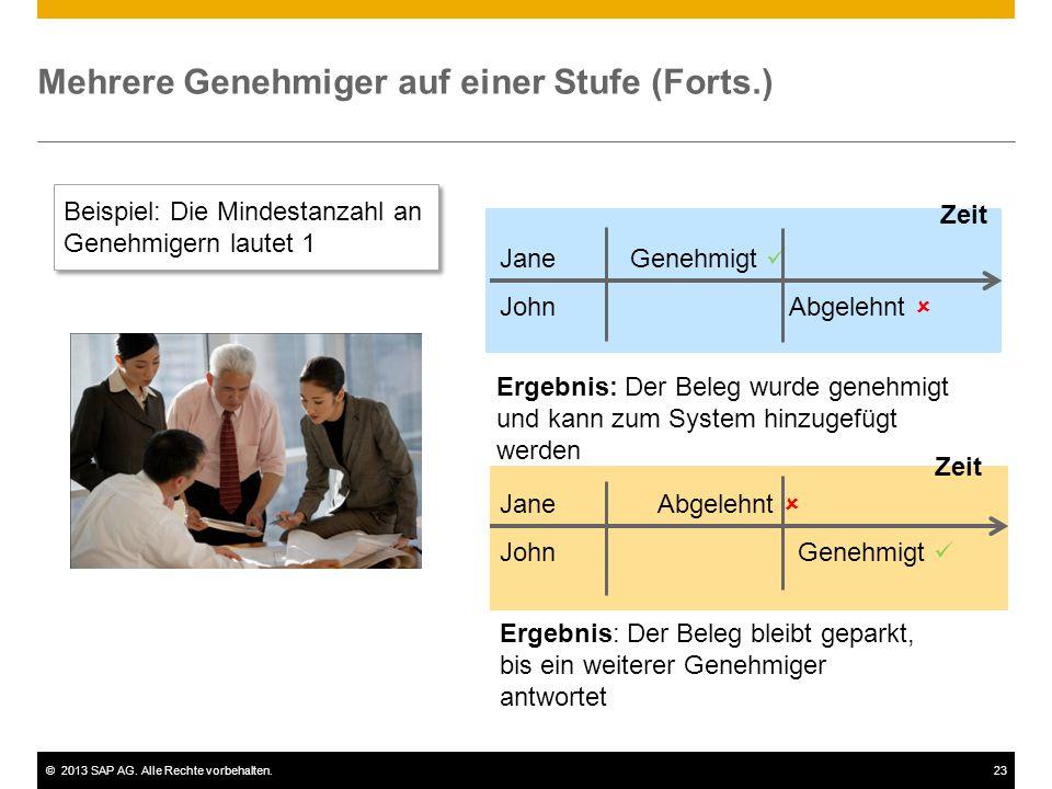 ©2013 SAP AG. Alle Rechte vorbehalten.23 Mehrere Genehmiger auf einer Stufe (Forts.) Ergebnis: Der Beleg wurde genehmigt und kann zum System hinzugefü
