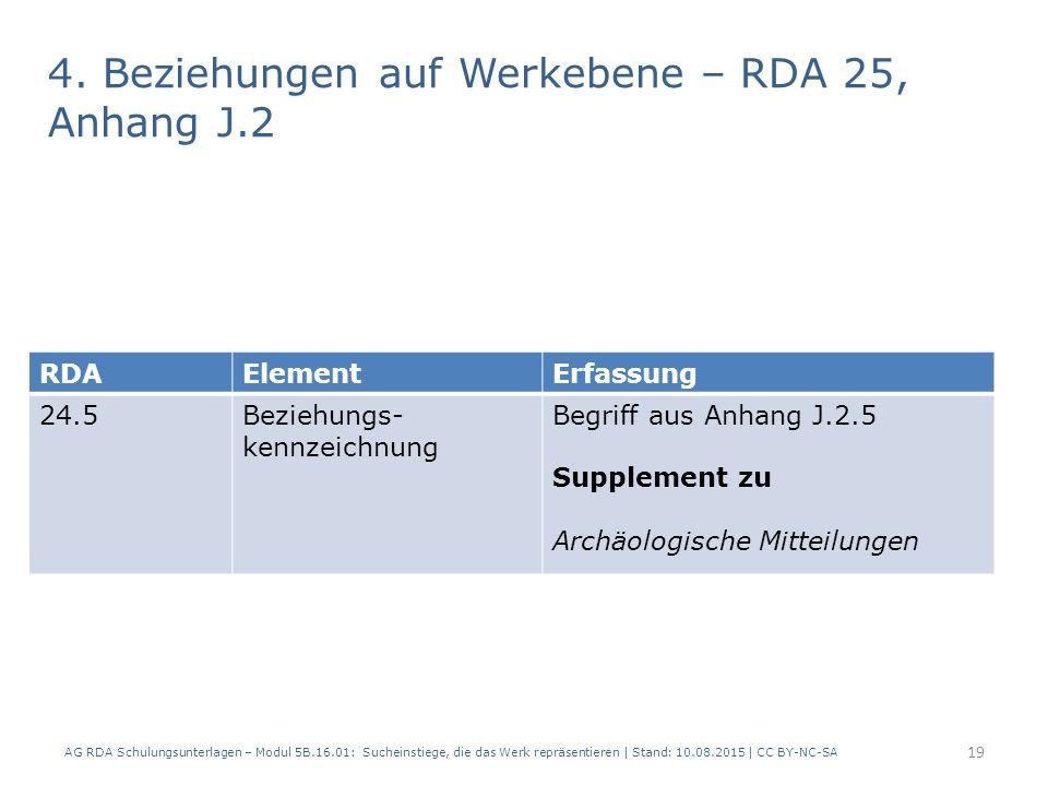 4. Beziehungen auf Werkebene – RDA 25, Anhang J.2 AG RDA Schulungsunterlagen – Modul 5B.16.01: Sucheinstiege, die das Werk repräsentieren | Stand: 10.