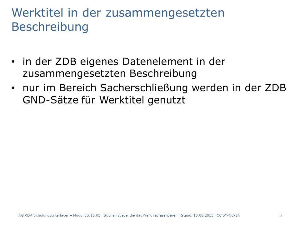 2.1 Merkmal – b) Erscheinungsdatum AG RDA Schulungsunterlagen – Modul 5B.16.01: Sucheinstiege, die das Werk repräsentieren | Stand: 10.08.2015 | CC BY-NC-SA RDAElementErfassung Werk 1 Erfassung Werk 2 Erfassung Werk 3 2.8.6Erscheinungs- datum 1999–20012002-20062007- 19.2Geistiger Schöpfer Deutsche Bank.