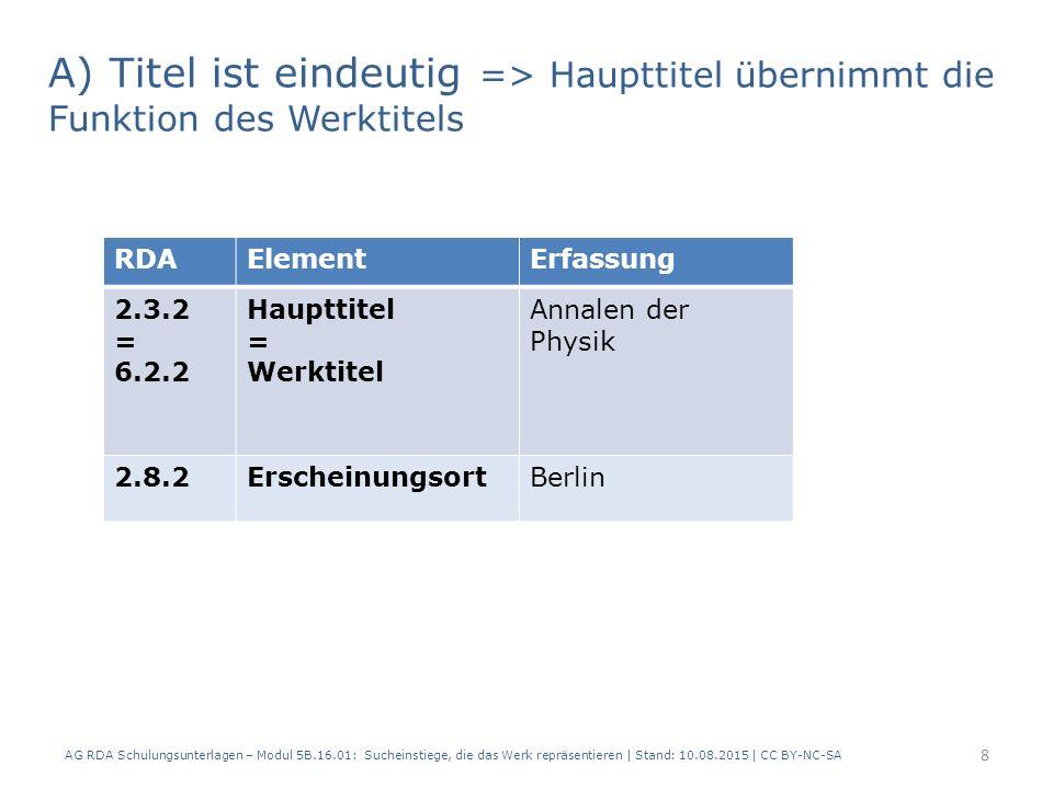 B) Titel ist nicht eindeutig => Werktitel wird erfasst AG RDA Schulungsunterlagen – Modul 5B.16.01: Sucheinstiege, die das Werk repräsentieren | Stand: 10.08.2015 | CC BY-NC-SA RDAElementErfassung – Werk 1 Erfassung – Werk 2 Erfassung – Werk 3 6.2.2WerktitelLandwirt- schaftliche Rundschau Land- wirtschaftliche Rundschau 6.5 Ursprungsort -BerlinLippstadt 17.8In der Manifestation verkörpertes Werk Landwirt- schaftliche Rundschau (Berlin) Landwirtschaft- liche Rundschau (Lippstadt) 2.3.2 Haupttitel Landwirt- schaftliche Rundschau Landwirtschaft- liche Rundschau 2.8.2Erschei- nungsort MünchenBerlinLippstadt 9