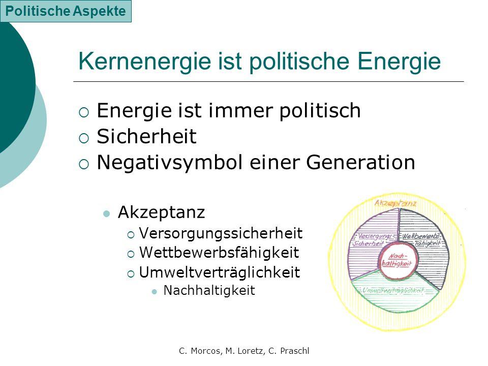 C. Morcos, M. Loretz, C. Praschl Politische Aspekte Kernenergie ist politische Energie  Energie ist immer politisch  Sicherheit  Negativsymbol eine