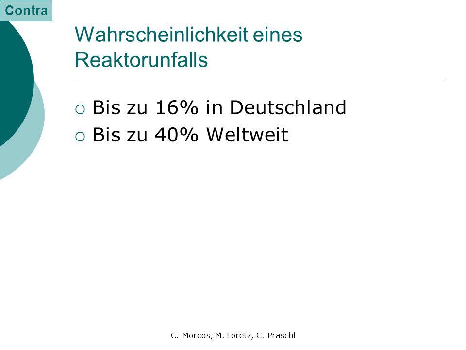 C. Morcos, M. Loretz, C. Praschl Wahrscheinlichkeit eines Reaktorunfalls  Bis zu 16% in Deutschland  Bis zu 40% Weltweit Contra