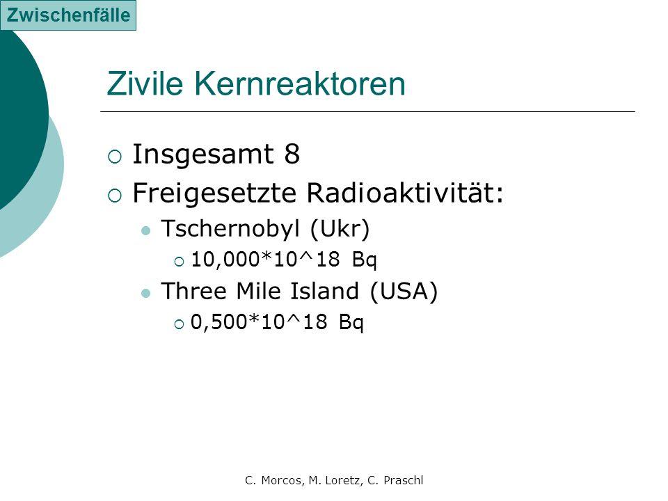C. Morcos, M. Loretz, C. Praschl Zivile Kernreaktoren  Insgesamt 8  Freigesetzte Radioaktivität: Tschernobyl (Ukr)  10,000*10^18 Bq Three Mile Isla