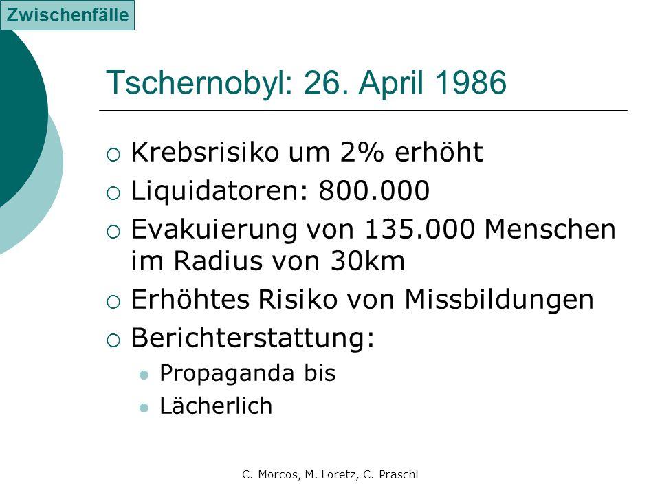C. Morcos, M. Loretz, C. Praschl Tschernobyl: 26. April 1986  Krebsrisiko um 2% erhöht  Liquidatoren: 800.000  Evakuierung von 135.000 Menschen im