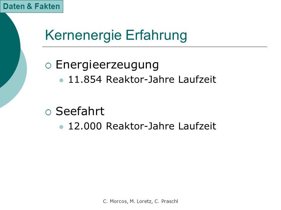 C. Morcos, M. Loretz, C. Praschl Kernenergie Erfahrung  Energieerzeugung 11.854 Reaktor-Jahre Laufzeit  Seefahrt 12.000 Reaktor-Jahre Laufzeit Daten
