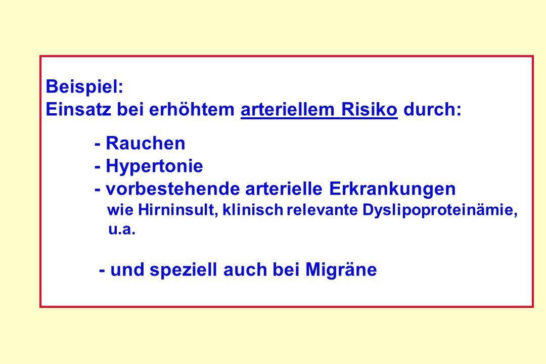 Beispiel: Einsatz bei erhöhtem arteriellem Risiko durch: - Rauchen - Hypertonie - vorbestehende arterielle Erkrankungen wie Hirninsult, klinisch relevante Dyslipoproteinämie, u.a.
