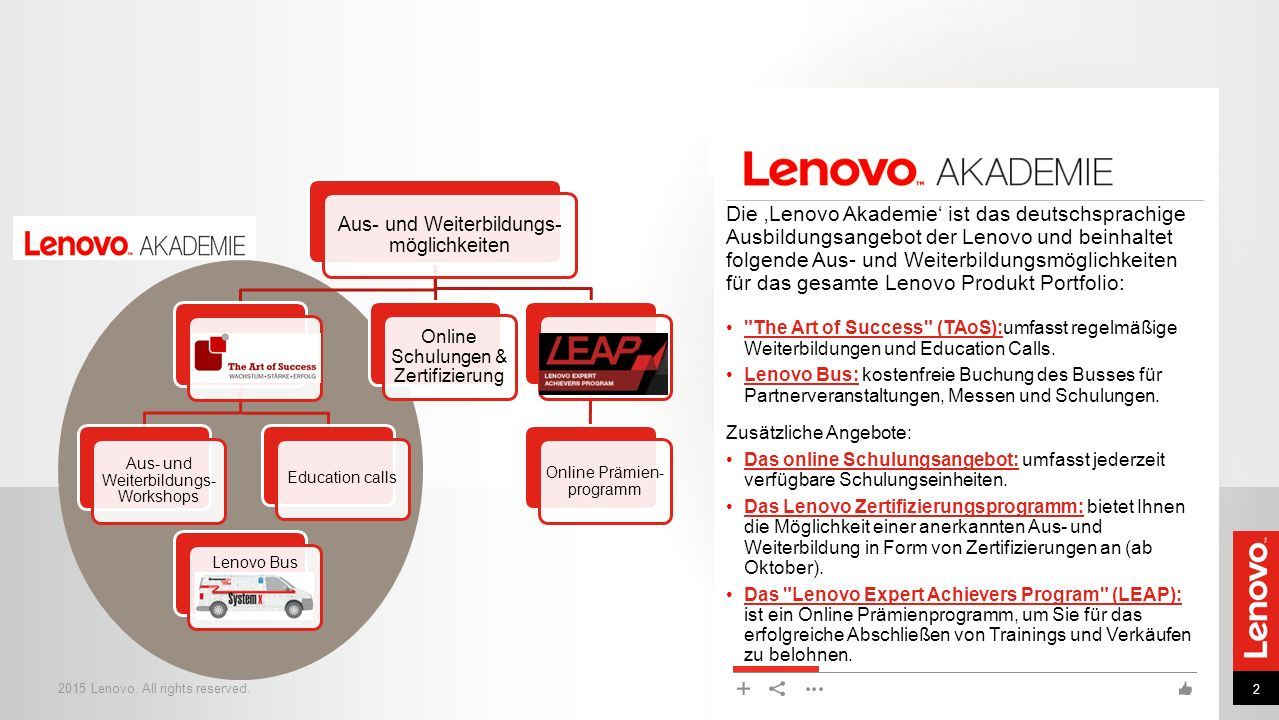 2015 Lenovo. All rights reserved.