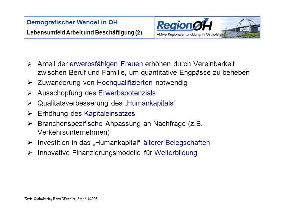 """Kreis Ostholstein, Horst Weppler, Stand 2/2005 Demografischer Wandel in OH Lebensumfeld Arbeit und Beschäftigung (2)  Anteil der erwerbsfähigen Frauen erhöhen durch Vereinbarkeit zwischen Beruf und Familie, um quantitative Engpässe zu beheben  Zuwanderung von Hochqualifizierten notwendig  Ausschöpfung des Erwerbspotenzials  Qualitätsverbesserung des """"Humankapitals  Erhöhung des Kapitaleinsatzes  Branchenspezifische Anpassung an Nachfrage (z.B."""