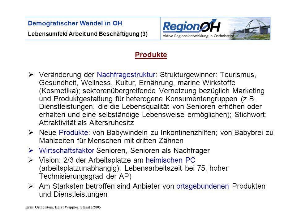 Kreis Ostholstein, Horst Weppler, Stand 2/2005 Demografischer Wandel in OH Lebensumfeld Arbeit und Beschäftigung (3) Produkte  Veränderung der Nachfragestruktur: Strukturgewinner: Tourismus, Gesundheit, Wellness, Kultur, Ernährung, marine Wirkstoffe (Kosmetika); sektorenübergreifende Vernetzung bezüglich Marketing und Produktgestaltung für heterogene Konsumentengruppen (z.B.