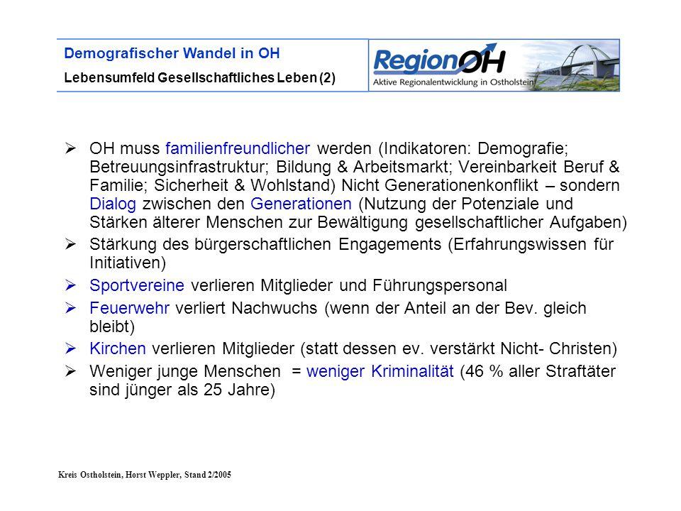 Kreis Ostholstein, Horst Weppler, Stand 2/2005 Demografischer Wandel in OH Lebensumfeld Gesellschaftliches Leben (2)  OH muss familienfreundlicher we