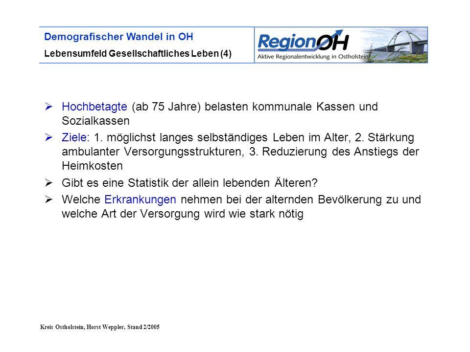 Kreis Ostholstein, Horst Weppler, Stand 2/2005 Demografischer Wandel in OH Lebensumfeld Gesellschaftliches Leben (4)  Hochbetagte (ab 75 Jahre) belasten kommunale Kassen und Sozialkassen  Ziele: 1.