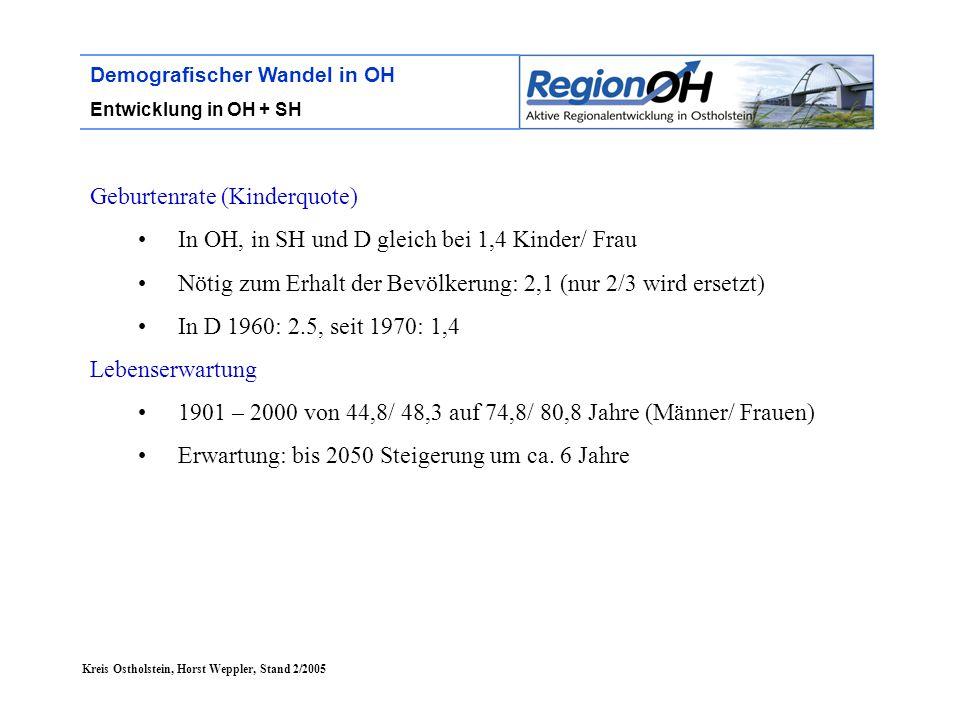 Kreis Ostholstein, Horst Weppler, Stand 2/2005 Demografischer Wandel in OH Entwicklung in OH + SH Geburtenrate (Kinderquote) In OH, in SH und D gleich