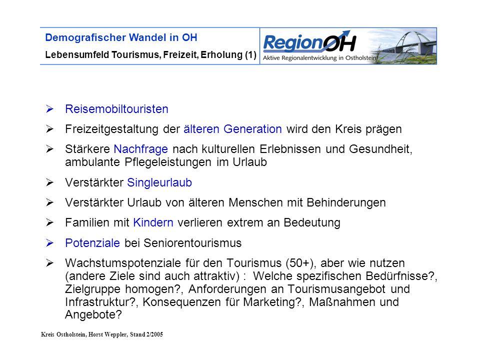 Kreis Ostholstein, Horst Weppler, Stand 2/2005 Demografischer Wandel in OH Lebensumfeld Tourismus, Freizeit, Erholung (1)  Reisemobiltouristen  Frei