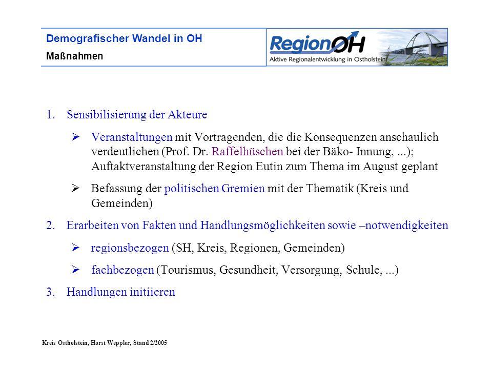 Kreis Ostholstein, Horst Weppler, Stand 2/2005 Demografischer Wandel in OH Maßnahmen 1.Sensibilisierung der Akteure  Veranstaltungen mit Vortragenden, die die Konsequenzen anschaulich verdeutlichen (Prof.
