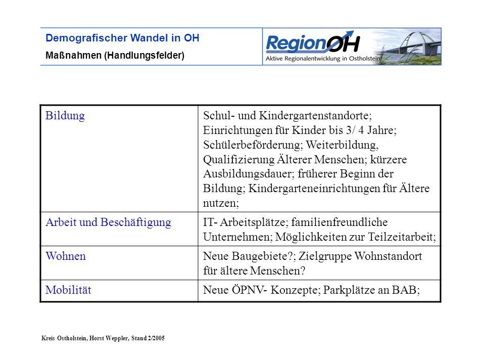 Kreis Ostholstein, Horst Weppler, Stand 2/2005 Demografischer Wandel in OH Maßnahmen (Handlungsfelder) BildungSchul- und Kindergartenstandorte; Einric