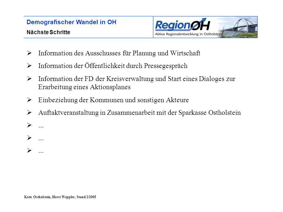 Kreis Ostholstein, Horst Weppler, Stand 2/2005 Demografischer Wandel in OH Nächste Schritte  Information des Ausschusses für Planung und Wirtschaft 