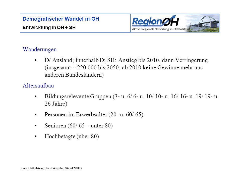 Kreis Ostholstein, Horst Weppler, Stand 2/2005 Demografischer Wandel in OH Entwicklung in OH + SH Wanderungen D/ Ausland; innerhalb D; SH: Anstieg bis 2010, dann Verringerung (insgesamt + 220.000 bis 2050; ab 2010 keine Gewinne mehr aus anderen Bundesländern) Altersaufbau Bildungsrelevante Gruppen (3- u.