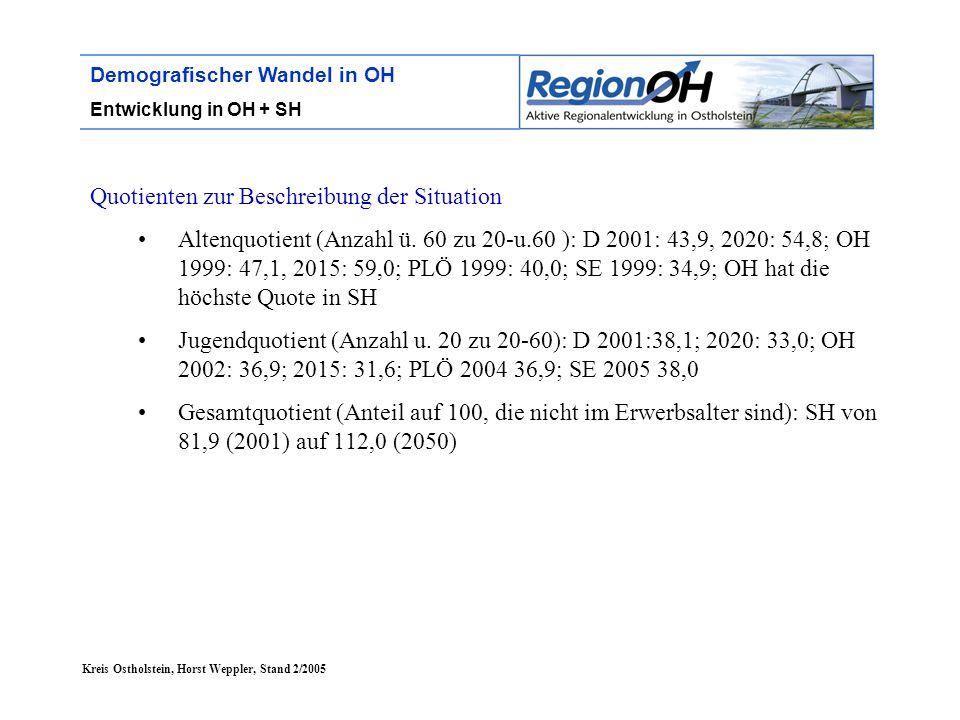 Kreis Ostholstein, Horst Weppler, Stand 2/2005 Demografischer Wandel in OH Entwicklung in OH + SH Quotienten zur Beschreibung der Situation Altenquotient (Anzahl ü.