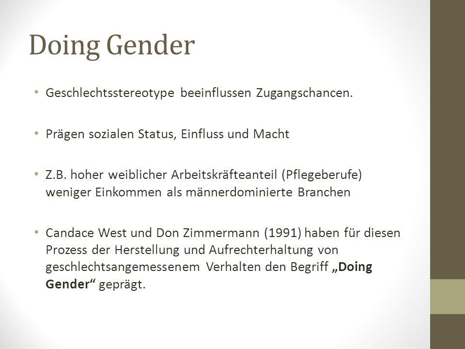 Doing Gender Geschlechtsstereotype beeinflussen Zugangschancen. Prägen sozialen Status, Einfluss und Macht Z.B. hoher weiblicher Arbeitskräfteanteil (