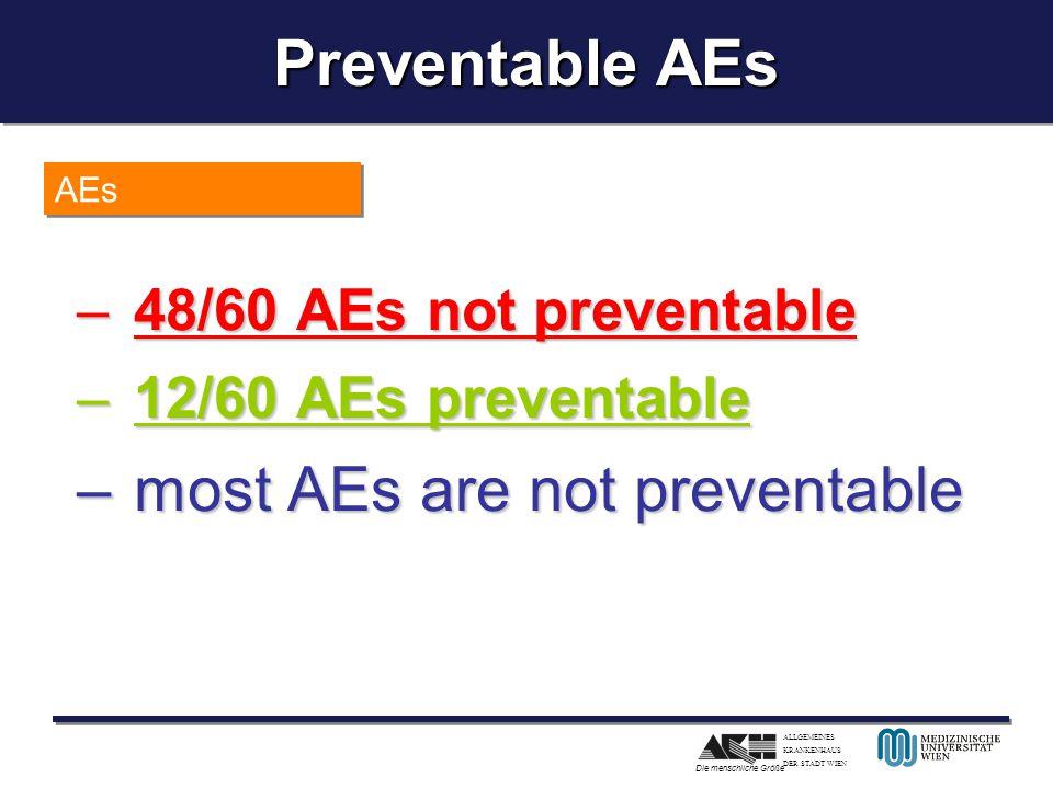 ALLGEMEINES KRANKENHAUS DER STADT WIEN Die menschliche Größe Preventable AEs –48/60 AEs not preventable –12/60 AEs preventable –most AEs are not preventable AEs