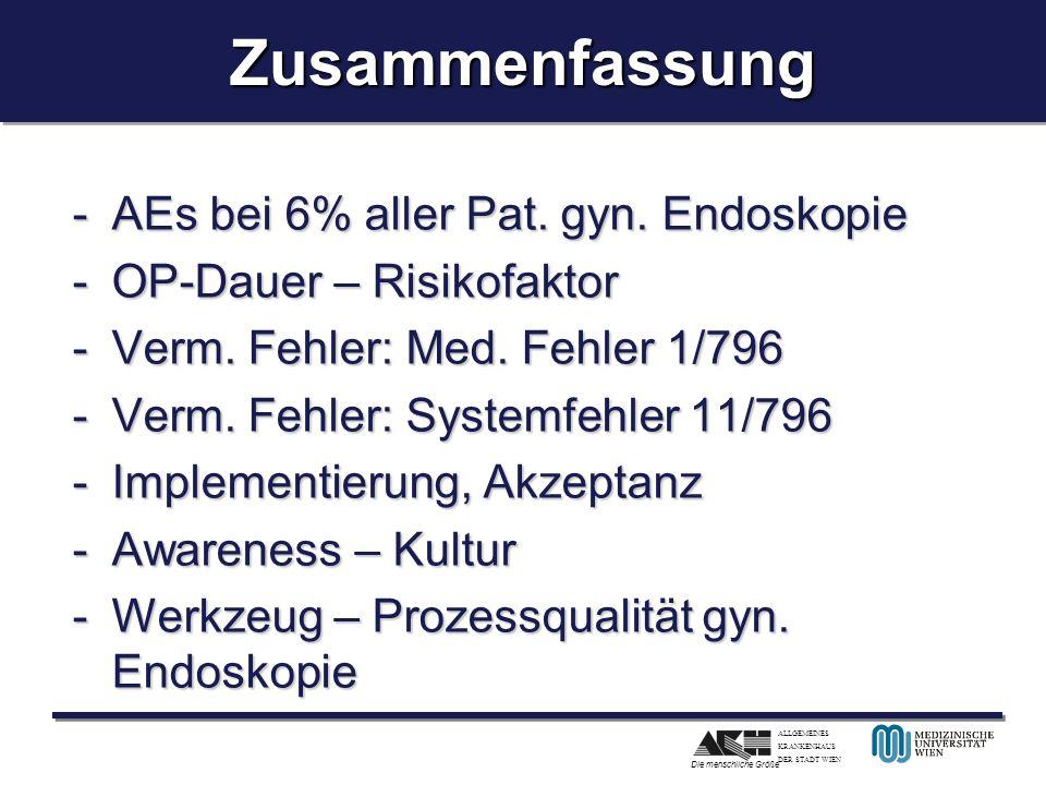 ALLGEMEINES KRANKENHAUS DER STADT WIEN Die menschliche GrößeZusammenfassungZusammenfassung -AEs bei 6% aller Pat. gyn. Endoskopie -OP-Dauer – Risikofa
