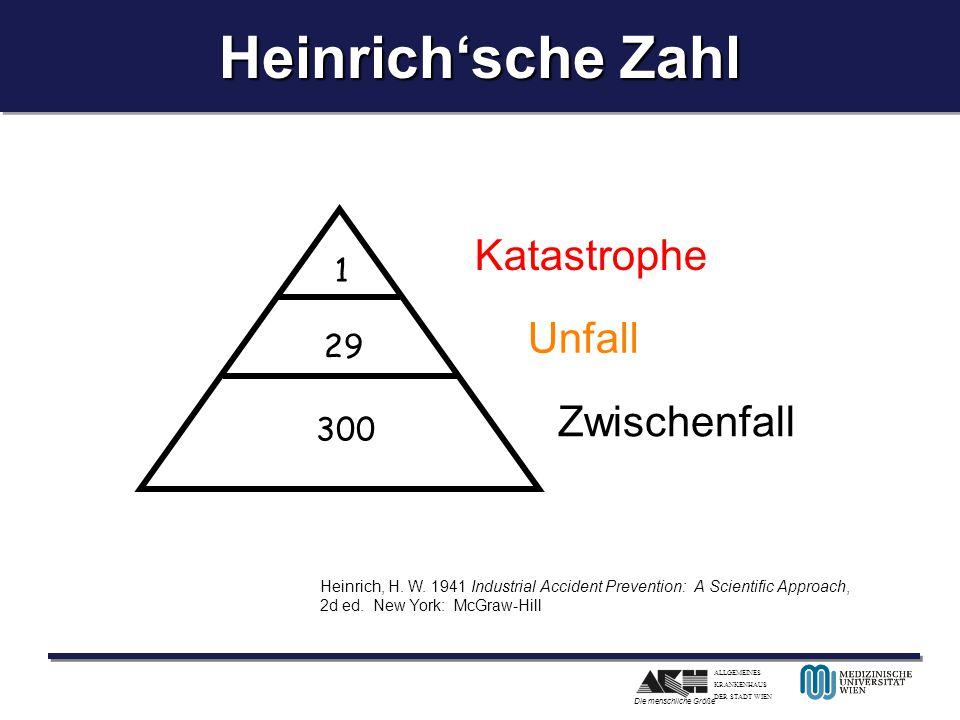 ALLGEMEINES KRANKENHAUS DER STADT WIEN Die menschliche Größe 300 29 1 Katastrophe Unfall Zwischenfall Heinrich, H.