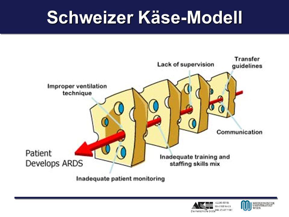ALLGEMEINES KRANKENHAUS DER STADT WIEN Die menschliche Größe Schweizer Käse-Modell