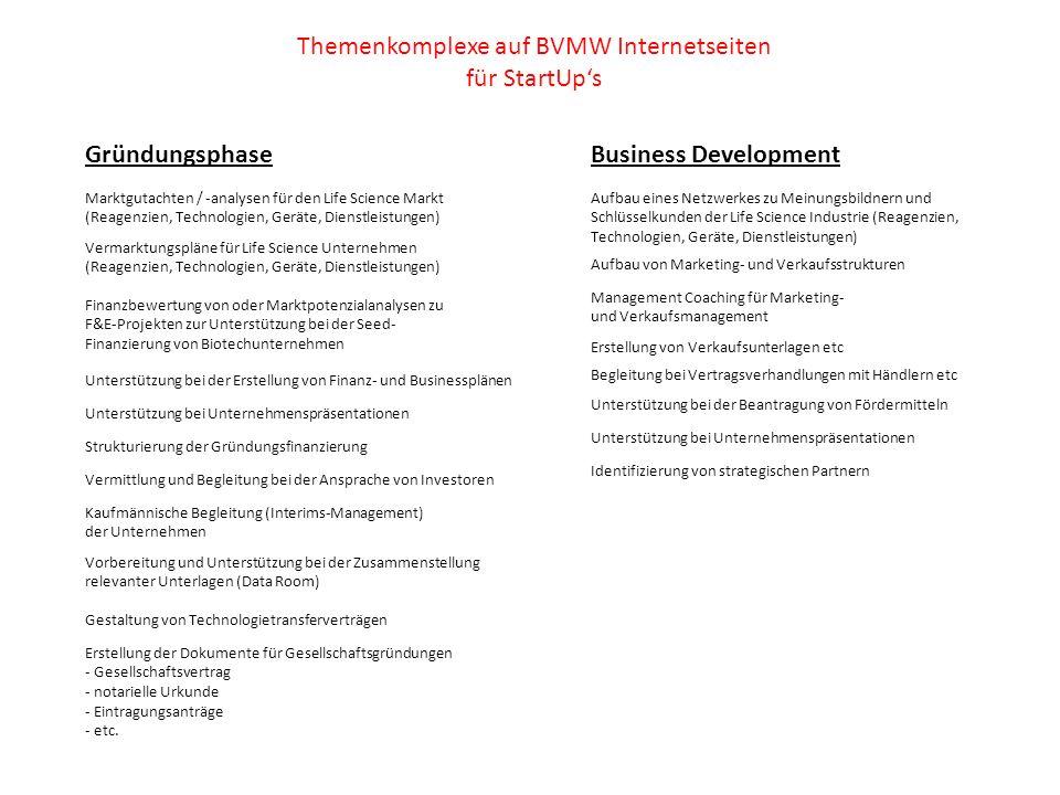 Themenkomplexe auf BVMW Internetseiten für StartUp's Gründungsphase Marktgutachten / -analysen für den Life Science Markt (Reagenzien, Technologien, Geräte, Dienstleistungen) Vermarktungspläne für Life Science Unternehmen (Reagenzien, Technologien, Geräte, Dienstleistungen) Finanzbewertung von oder Marktpotenzialanalysen zu F&E-Projekten zur Unterstützung bei der Seed- Finanzierung von Biotechunternehmen Unterstützung bei der Erstellung von Finanz- und Businessplänen Unterstützung bei Unternehmenspräsentationen Strukturierung der Gründungsfinanzierung Vermittlung und Begleitung bei der Ansprache von Investoren Kaufmännische Begleitung (Interims-Management) der Unternehmen Vorbereitung und Unterstützung bei der Zusammenstellung relevanter Unterlagen (Data Room) Gestaltung von Technologietransferverträgen Erstellung der Dokumente für Gesellschaftsgründungen - Gesellschaftsvertrag - notarielle Urkunde - Eintragungsanträge - etc.