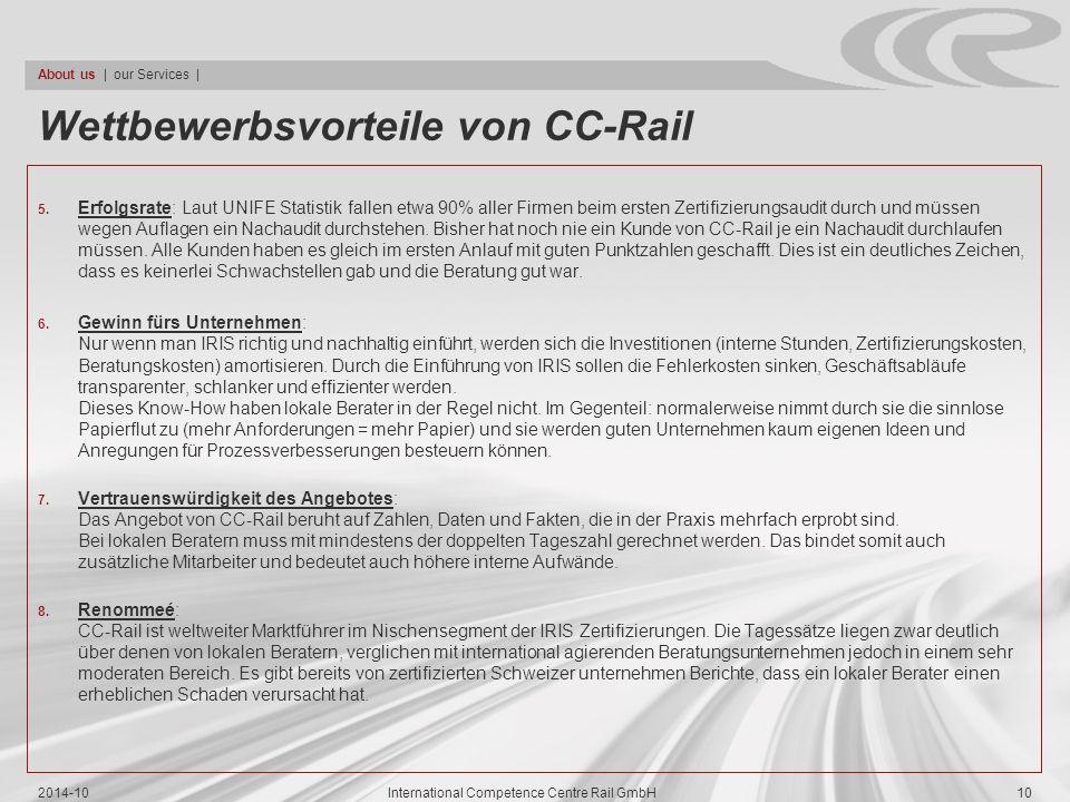 Wettbewerbsvorteile von CC-Rail 5. Erfolgsrate: Laut UNIFE Statistik fallen etwa 90% aller Firmen beim ersten Zertifizierungsaudit durch und müssen we