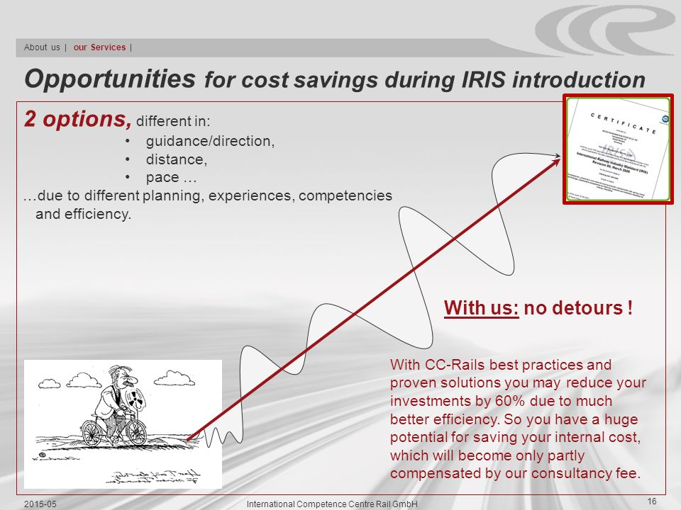 Opportunities for cost savings during IRIS introduction 2015-05International Competence Centre Rail GmbH 16 2 options, different in: guidance/directio