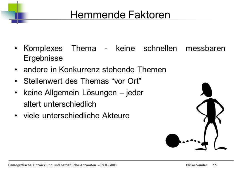 Demografische Entwicklung und betriebliche Antworten – 05.03.2008 Ulrike Sander15 Hemmende Faktoren Komplexes Thema - keine schnellen messbaren Ergebn