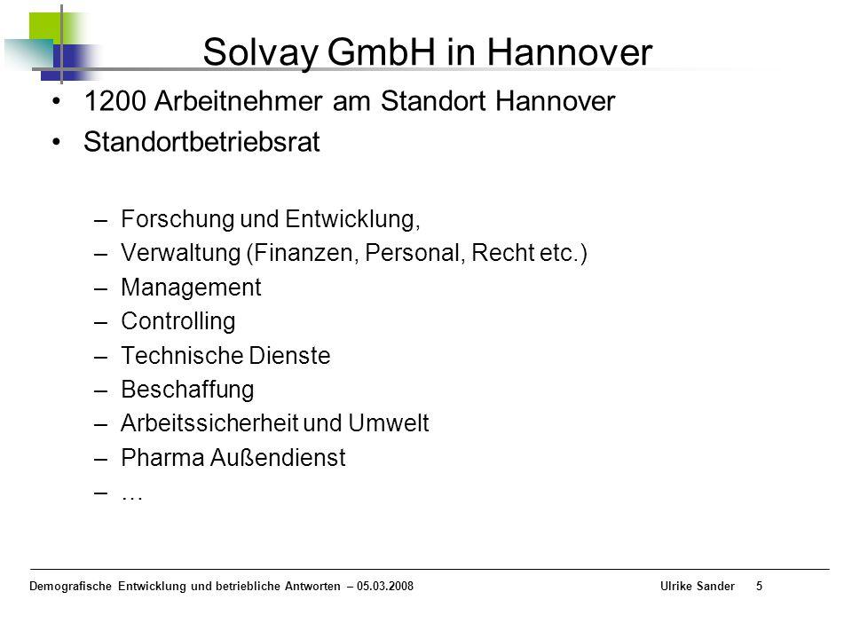 Demografische Entwicklung und betriebliche Antworten – 05.03.2008 Ulrike Sander5 Solvay GmbH in Hannover 1200 Arbeitnehmer am Standort Hannover Stando