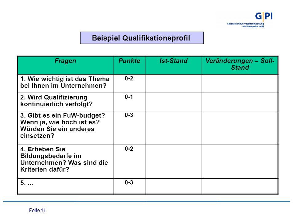 Folie 11 FragenPunkteIst-StandVeränderungen – Soll- Stand 1. Wie wichtig ist das Thema bei Ihnen im Unternehmen? 0-2 2. Wird Qualifizierung kontinuier