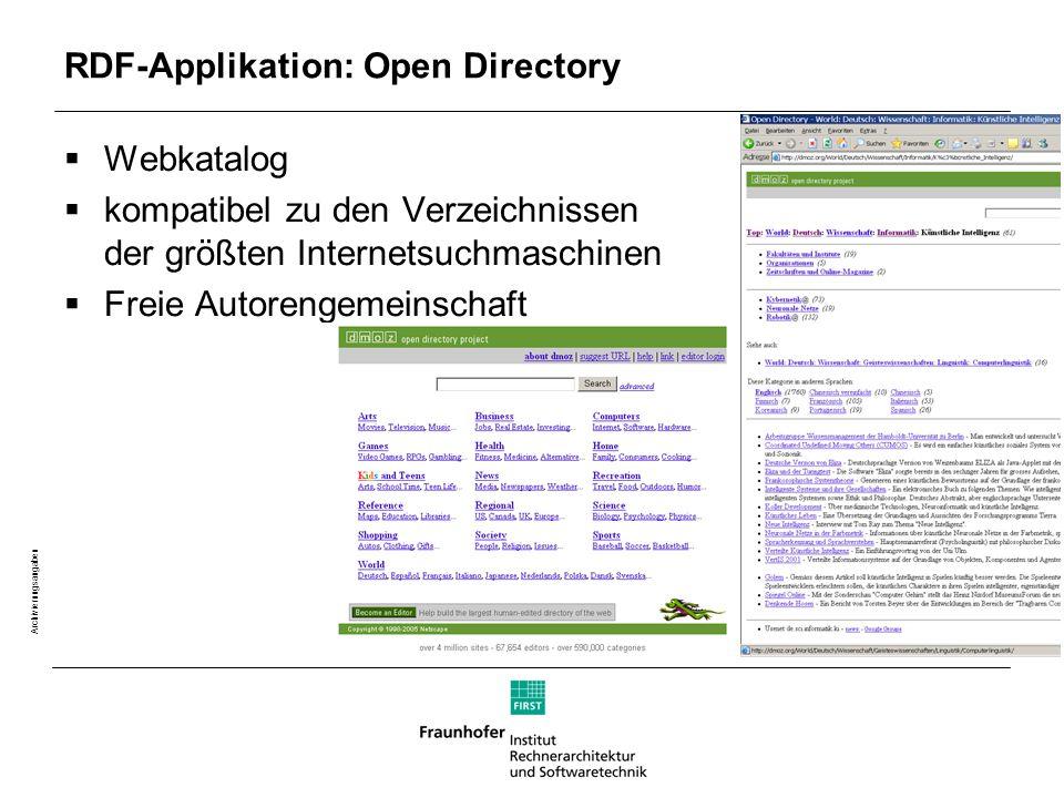 Seite 13 Archivierungsangaben RDF-Applikation: Open Directory  Webkatalog  kompatibel zu den Verzeichnissen der größten Internetsuchmaschinen  Freie Autorengemeinschaft