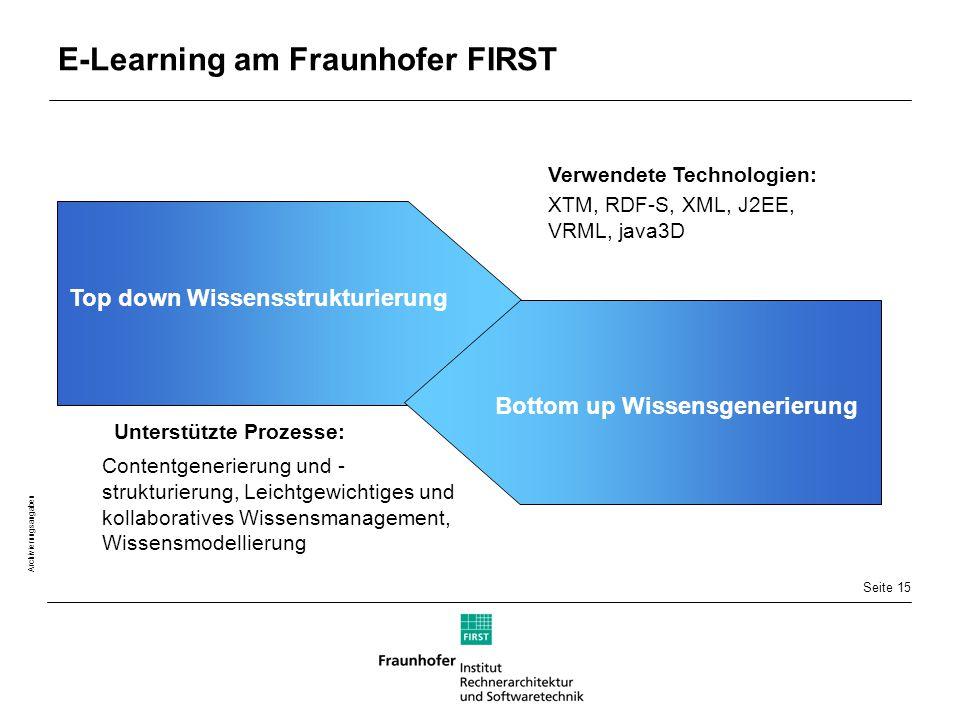 Seite 15 Archivierungsangaben E-Learning am Fraunhofer FIRST Top down Wissensstrukturierung Verwendete Technologien: XTM, RDF-S, XML, J2EE, VRML, java3D Unterstützte Prozesse: Contentgenerierung und - strukturierung, Leichtgewichtiges und kollaboratives Wissensmanagement, Wissensmodellierung Bottom up Wissensgenerierung