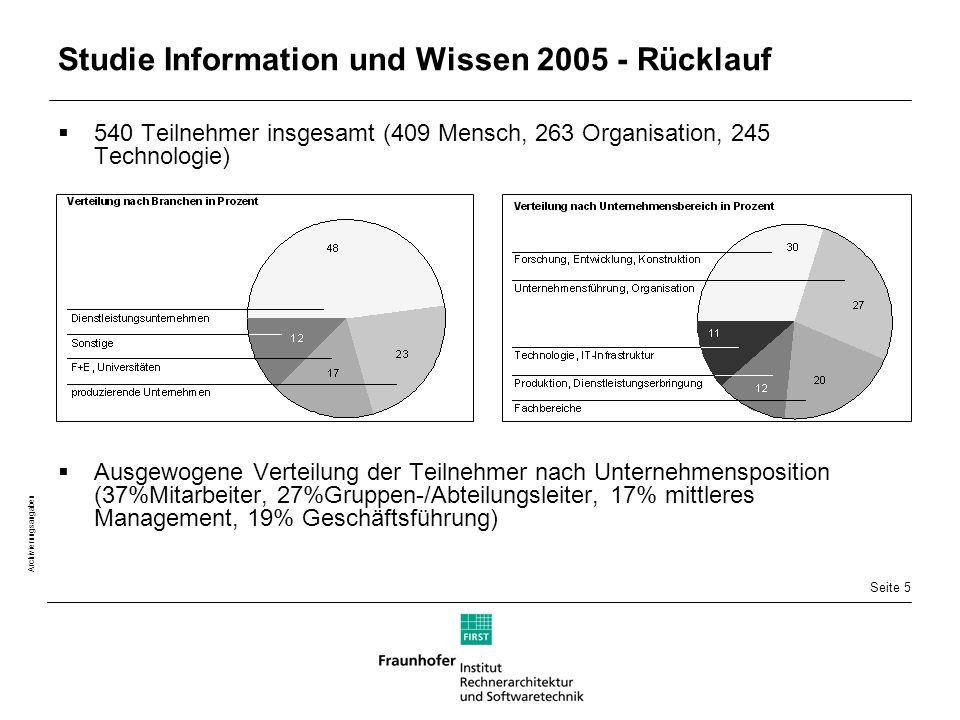 Seite 5 Archivierungsangaben Studie Information und Wissen 2005 - Rücklauf  540 Teilnehmer insgesamt (409 Mensch, 263 Organisation, 245 Technologie)  Ausgewogene Verteilung der Teilnehmer nach Unternehmensposition (37%Mitarbeiter, 27%Gruppen-/Abteilungsleiter, 17% mittleres Management, 19% Geschäftsführung)